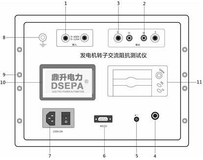 发电机转子交流阻抗测试仪面板结构和功能说明