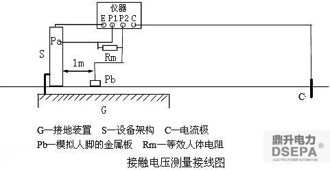 didw-5a地网接地电阻测试仪如何测量接触电压