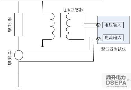 184芯片信号防雷器接线图