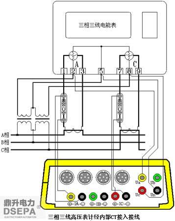 三相电能表现场校验仪配以高精度,高线性度的电压互感器和电流互感器