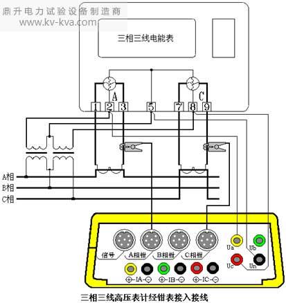 三相三线高压电能表经钳表接入接线示意图