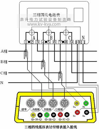 三相四线制低压电能表经钳形互感器接线示意图