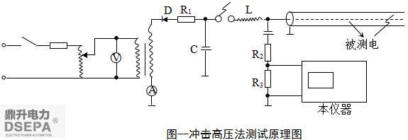 dfdl-s电缆故障测试仪使用注意事项