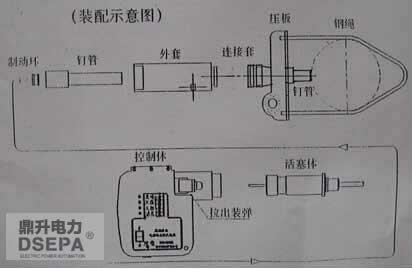 dfcz-h电缆刺扎器的结构示意图说明