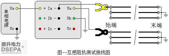 输电线路工频参数测试仪测量互感阻抗如何接线?
