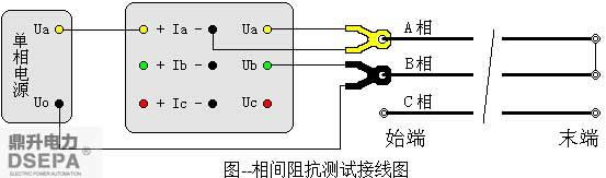 输电线路工频参数测试仪可测量出电流,电压