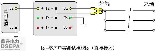 dfxl-h输电线路工频参数测试仪测量零序电容如何接线