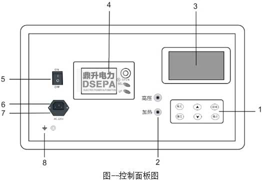 测试仪内部采用全数字技术以及智能化自动测量技术,配备了大屏幕液晶