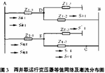 a)作两并联运行变压器等值电路网络及潮流分布(见图3