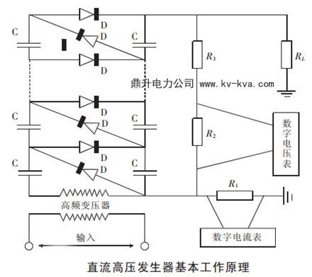 直流高压发生器电缆耐压试验步骤及试验原理