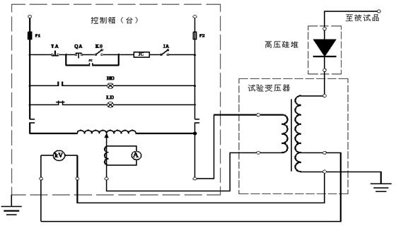 gtb干式试验变压器结构及工作原理