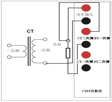 断开ct二次侧和二次回路的连接