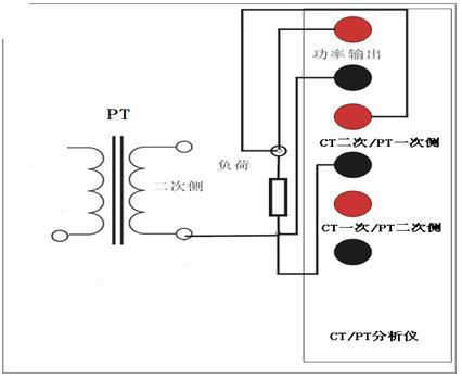 pt(电压互感器)二次负荷试验接线方法