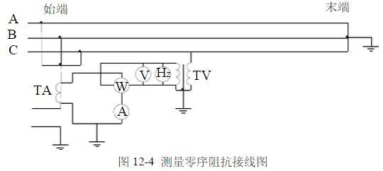输电线路参数测试仪工频参数正序零序电容