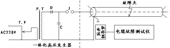冲击高压闪络法接线示意图