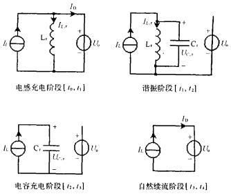 串联谐振变换器原理