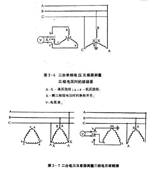 1、比值误差 电压互感器、电流互感器和变压器一样应该符合下述关系:E/E2=N1/N2=I2/I1。这里E1,N1,I1是一次侧的感应电势、匝数和电流。 E2,N2,I2是二次侧的感应电势、匝数和电流。当带上负载之后,由于一、二次绕组的阻抗产生的电压降,使输出电压V2<E2,而输入电压,V1>E1,因V1/V2>E1/E2,也就是V1>KNV2,这时用测得的二次电压乘上变压比(空载),减去一次输入电压,用一次电压的%数表示这个电压误差称之为比值误差。 KN是空载时一二次额定电压之比,为减