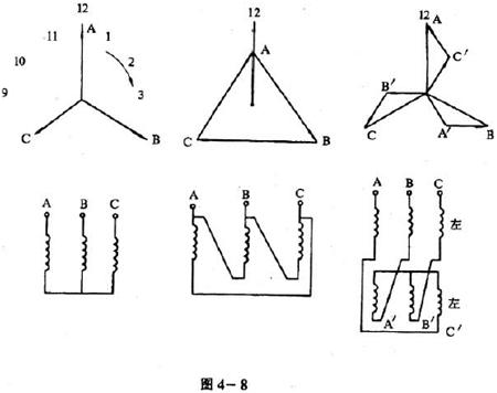 变压器高压绕组连接图和三相电压之间的矢量关系图