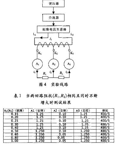 04Ω为实验测试线电阻,a是监测用电流表,r1是负载阻抗(负载箱).