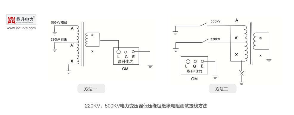 220kv,500kv电力变压器低压绕组绝缘电阻测试的接线方法
