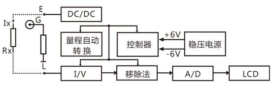 兆欧表绝缘表电路原理
