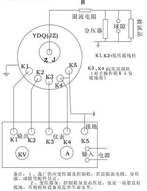 低通滤波器,对外界工频及强电磁场可起到有效的屏蔽