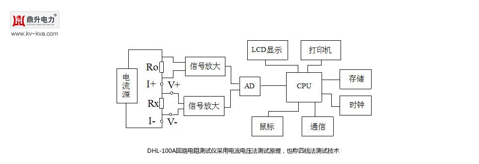 同样,采样待测电阻rx上的电压信号ux,经滤波,多级放大处理后送入ad