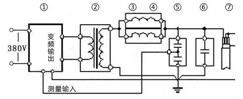 ① 变频电源 ② 激励变 ③ 电抗器 ④ 电抗器 ⑤ 分压器   ⑥ 补偿