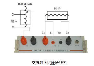发电机转子绕组阻抗测试仪试验接线图