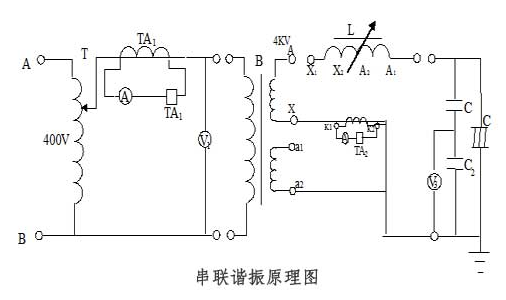 l电感和c电容所组成的电路中,我们先看原理图:       上图是串联谐振