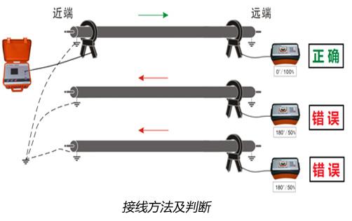电缆识别接线图